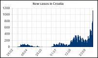 Klicken Sie auf die Grafik für eine größere Ansicht  Name:croatia.jpg Hits:3 Größe:26,7 KB ID:13593